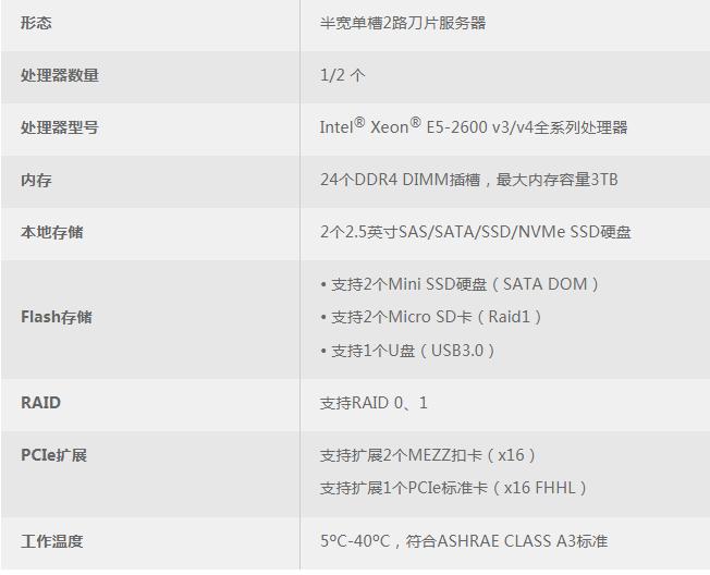 西安华为半宽计算节点服务器