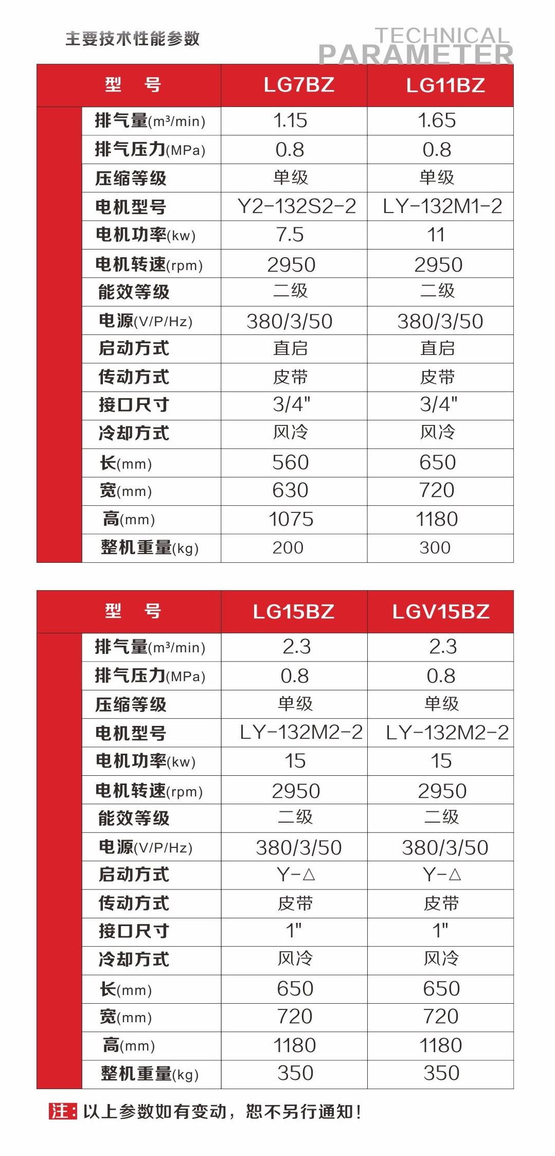 湖南空壓機配件價格