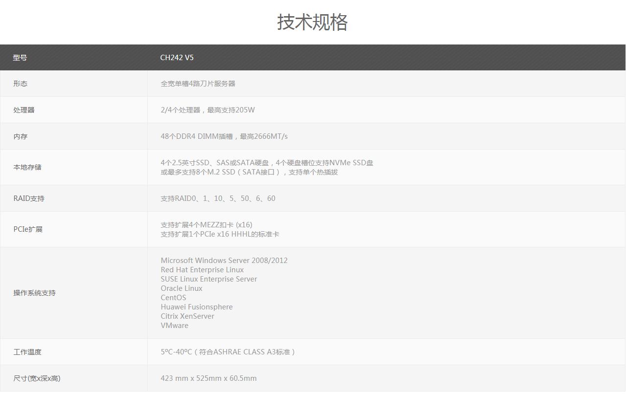 杭州华为CH242 V5全宽计算型节点