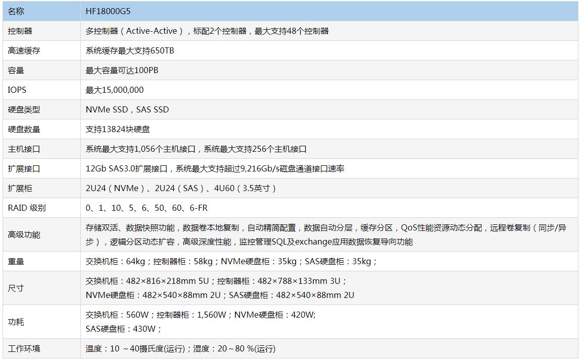 杭州高端全闪存储HF18000G5
