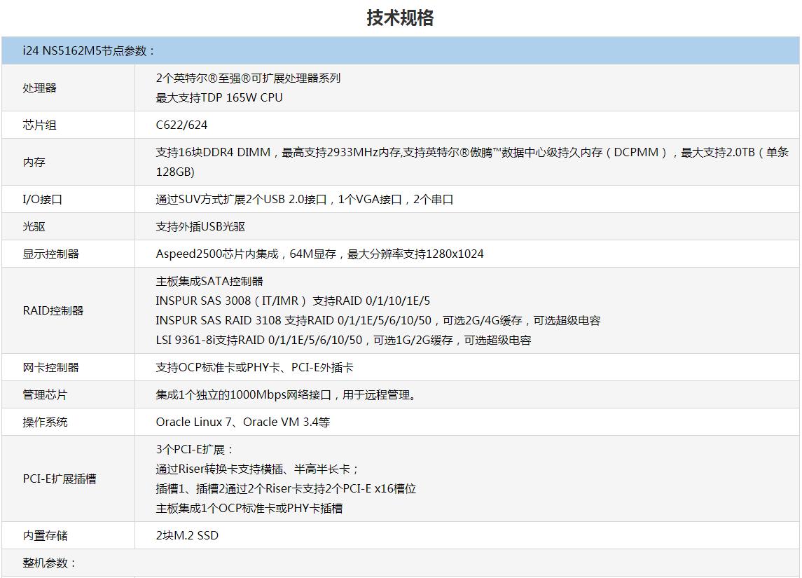 杭州浪潮高密度服务器i24