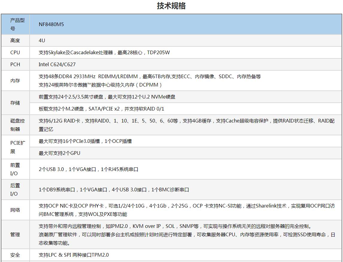 杭州浪潮英信服务器NF8480M5