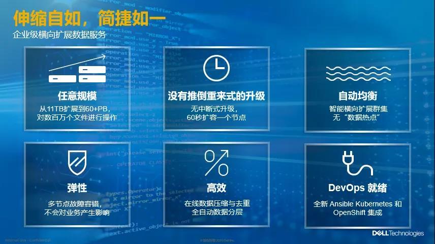 【戴尔服务器小课堂】PowerScale的优势主要体现在三个方面