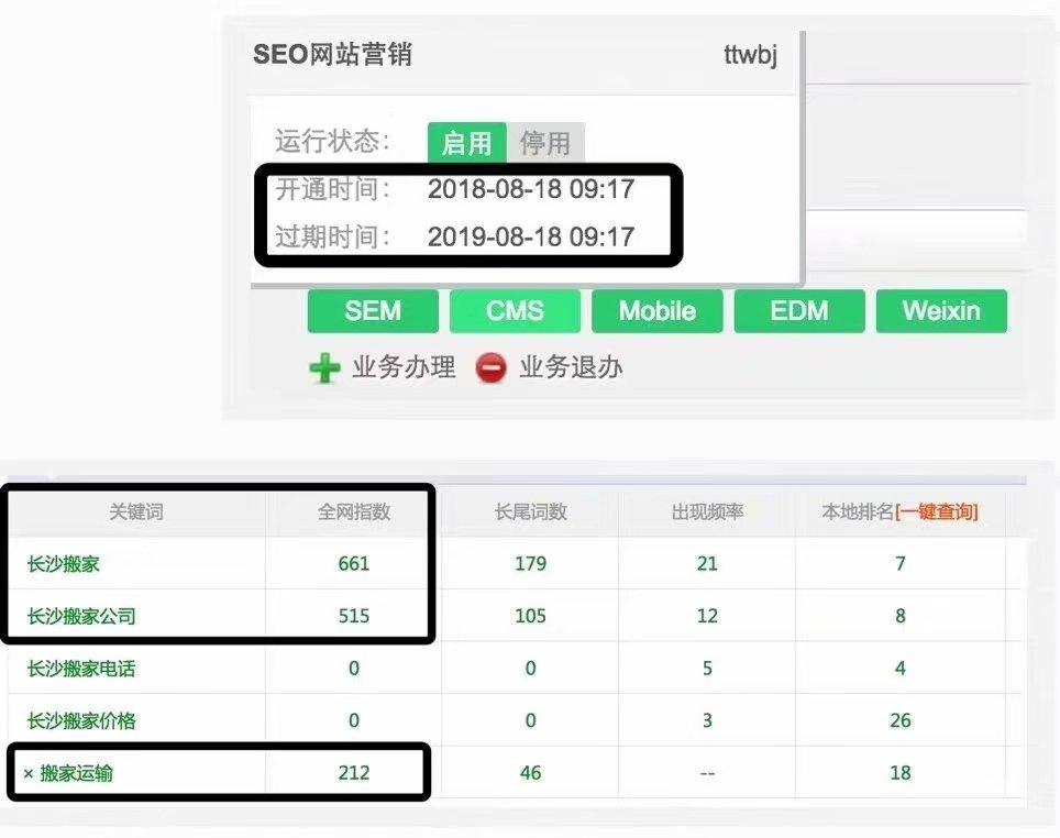 使用富海360的SEO网站推广系统后的案例展示
