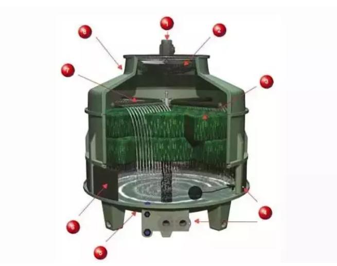 吉林换热器公司