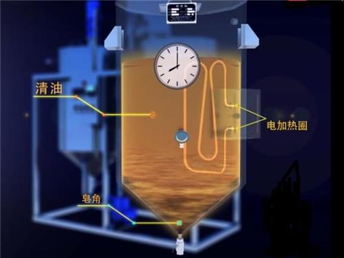 食用油精炼机