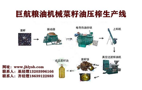 菜籽油压榨生产线
