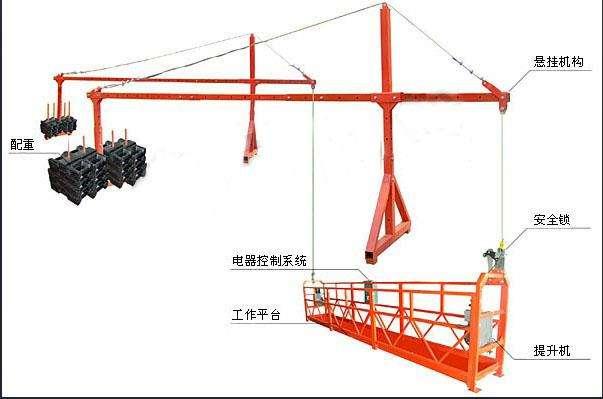 楼外施工电动吊篮