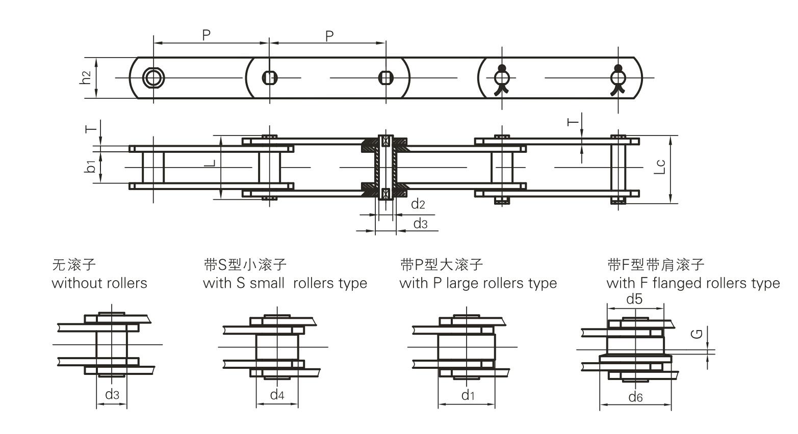 14 M系列输送链条(米制链)