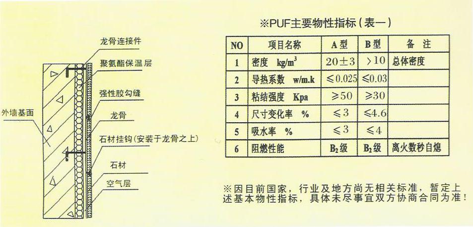 沈阳喷涂保温公司公开喷涂聚氨酯保温系统
