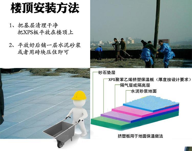 屋顶挤塑板施工