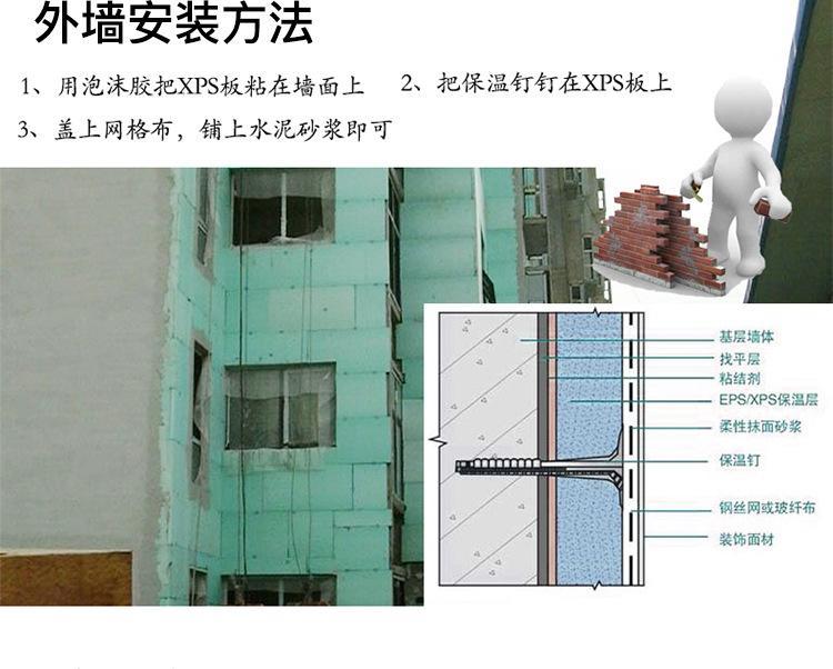 外墙挤塑板安装方法