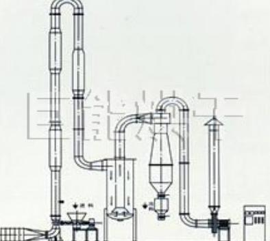 气流式淀粉类产品干燥系统