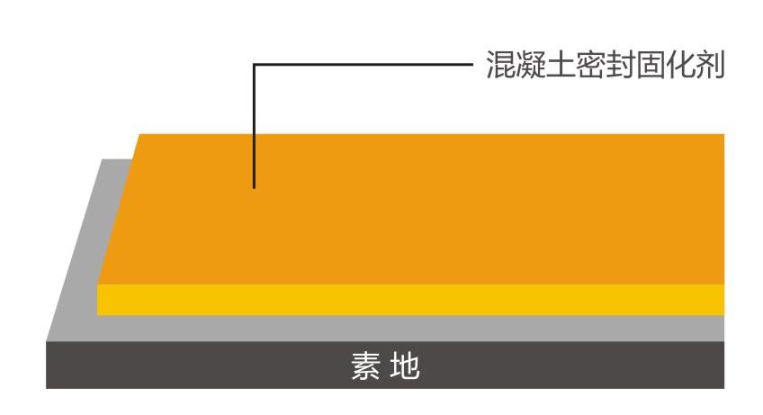 济南地坪漆厂家