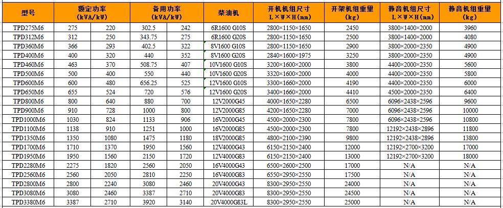 江苏MTU奔驰柴油发电机组