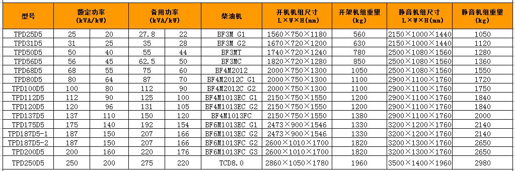 江苏道依茨柴油发电机组