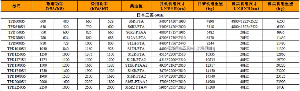 江苏日本三菱柴油发电机组
