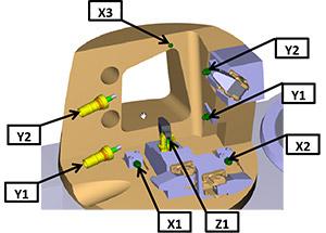 转向节(车轮支架)解决方案