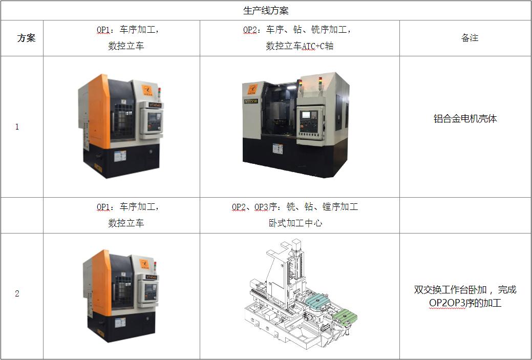 电机壳体/泵体加工方案