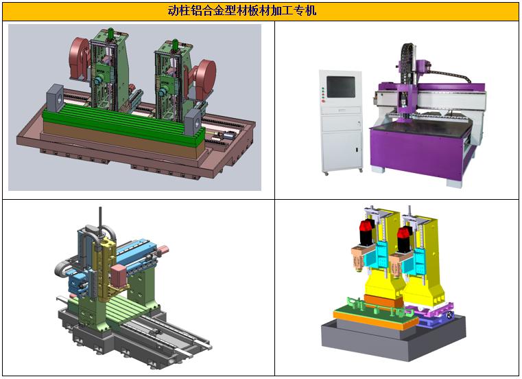 铝合金型材、板材加工专机