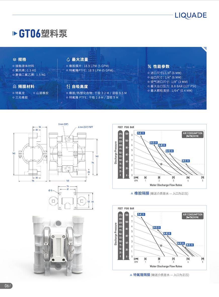 GT06塑料泵