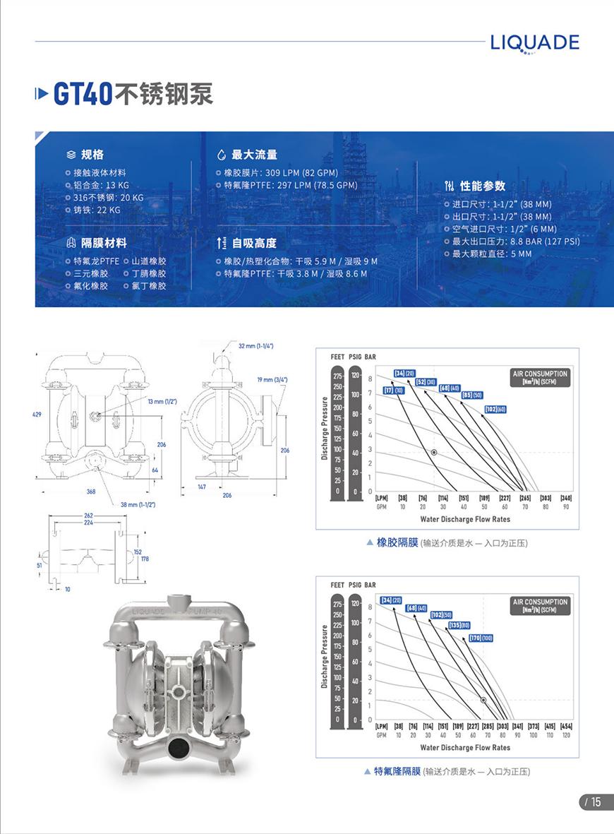 GT40不锈钢泵