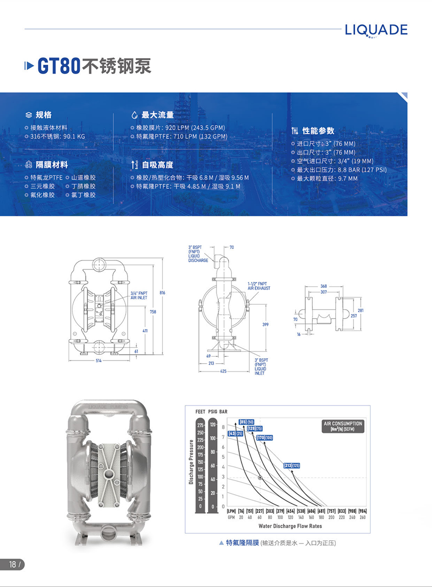 GT80不锈钢泵