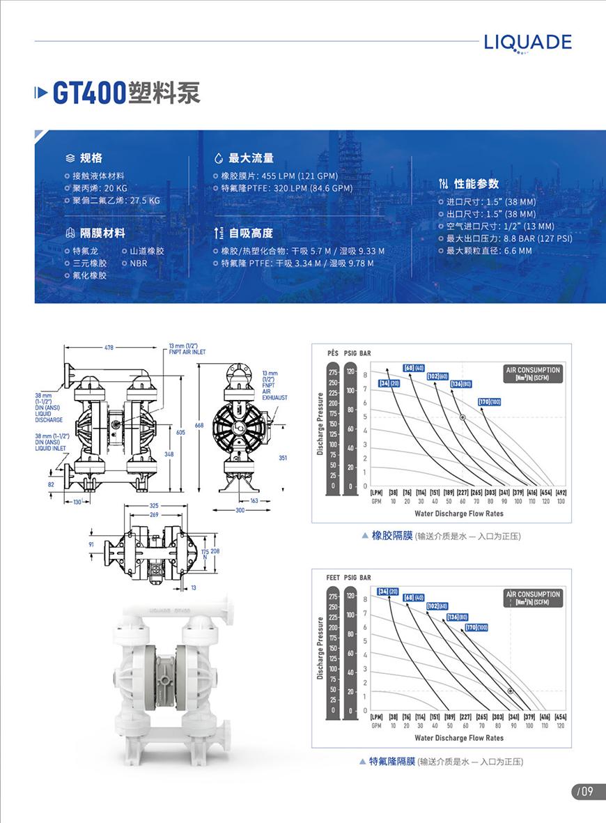 GT400塑料泵