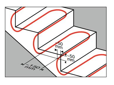 自限温电伴热带与传统伴热的对比