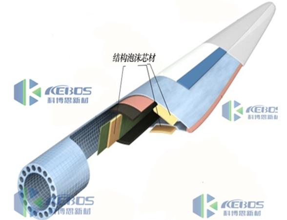 PVC结构泡沫叶片芯材1