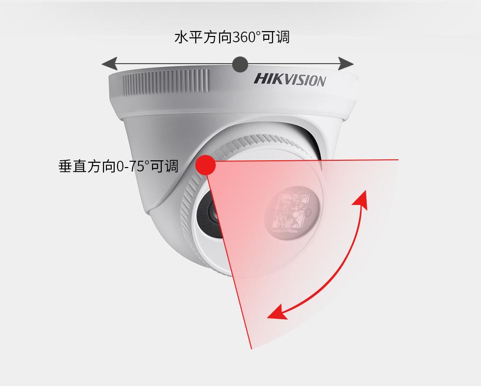 昆明監控攝像機半球