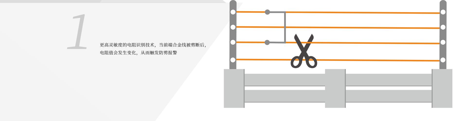 云南智能型脈沖電子圍欄