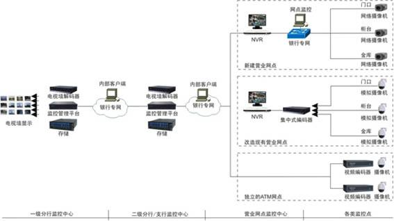 云南万博体育iOS