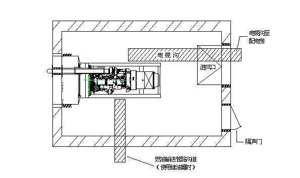 柴油发电机安装图集-云南柴油发电机组厂家