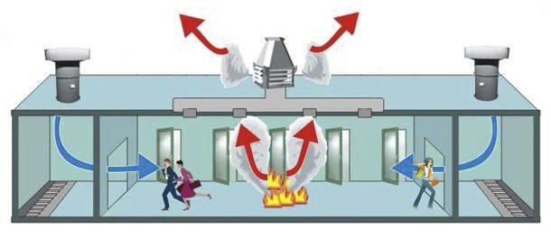 关于火灾自动报警系统检测的九大要点