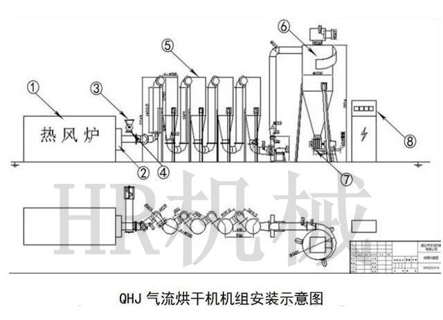 昆明单层气流烘干机厂家