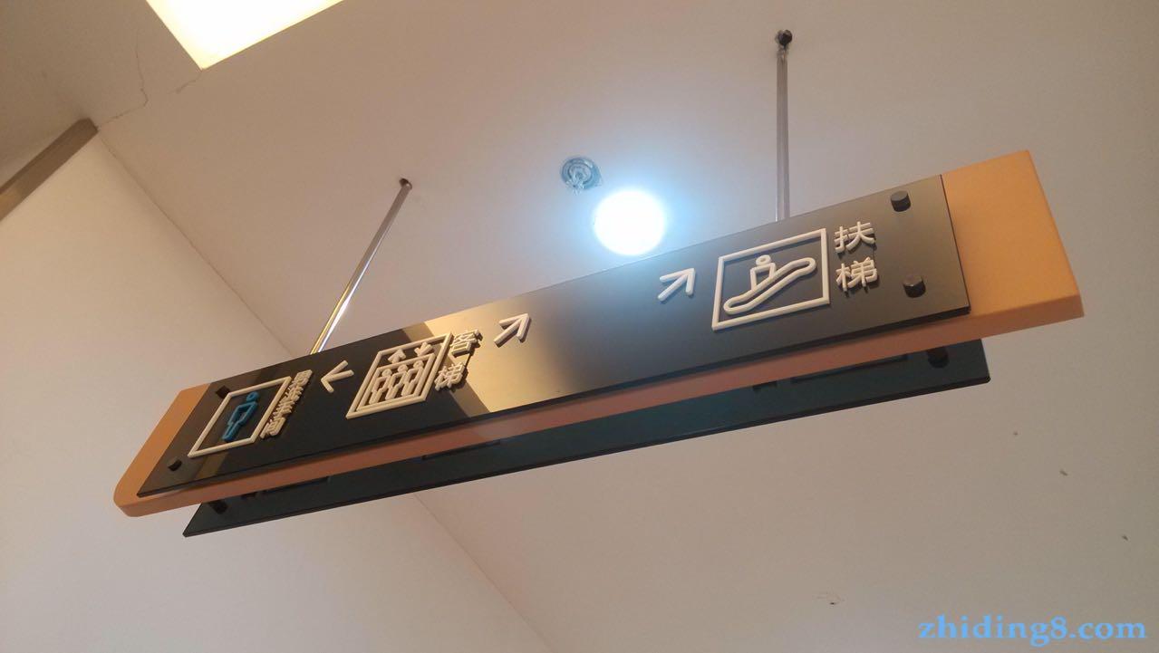 区域指示标识