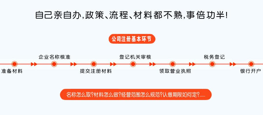 云南公司注册流程