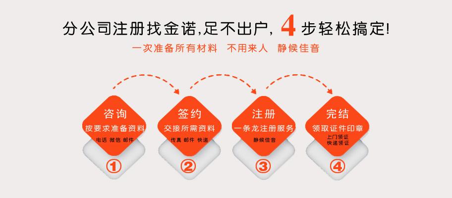 云南公司注册要多久才能办理完毕