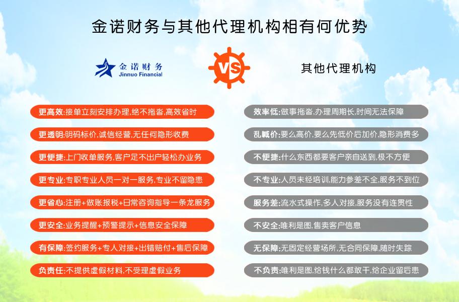 金诺财务与其他代理机构的区别与优势