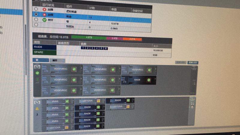 某医院HP MSA2040存储阵列106彩票平台成功