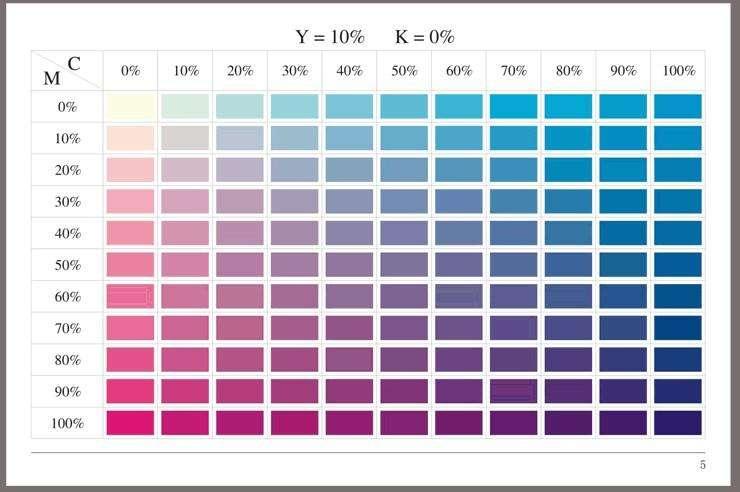 印刷标准色卡怎么用?昆明印刷厂为您解疑
