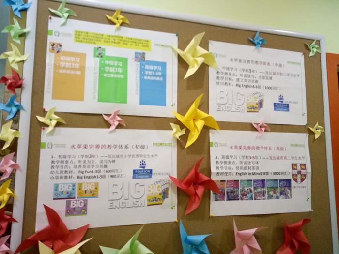 水蘋果紫都校區教學體系