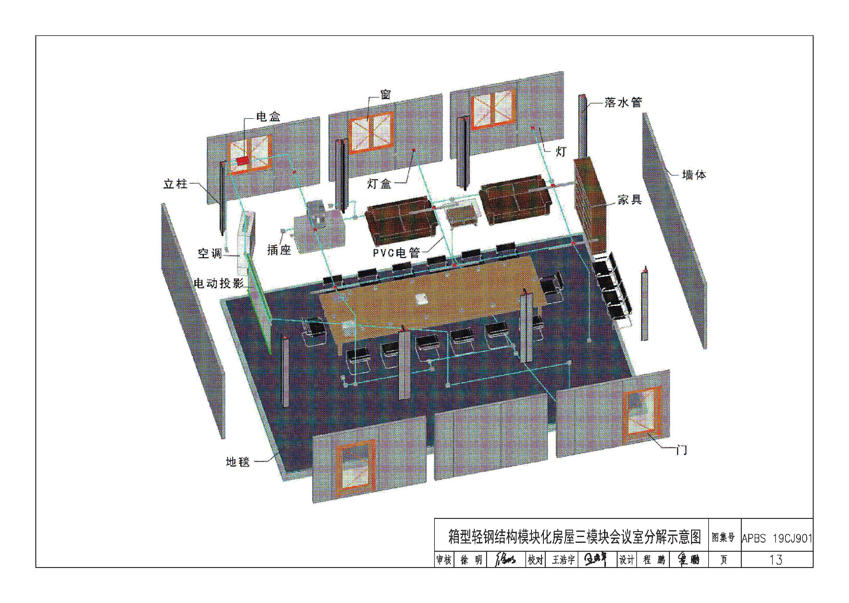 彩钢房结构