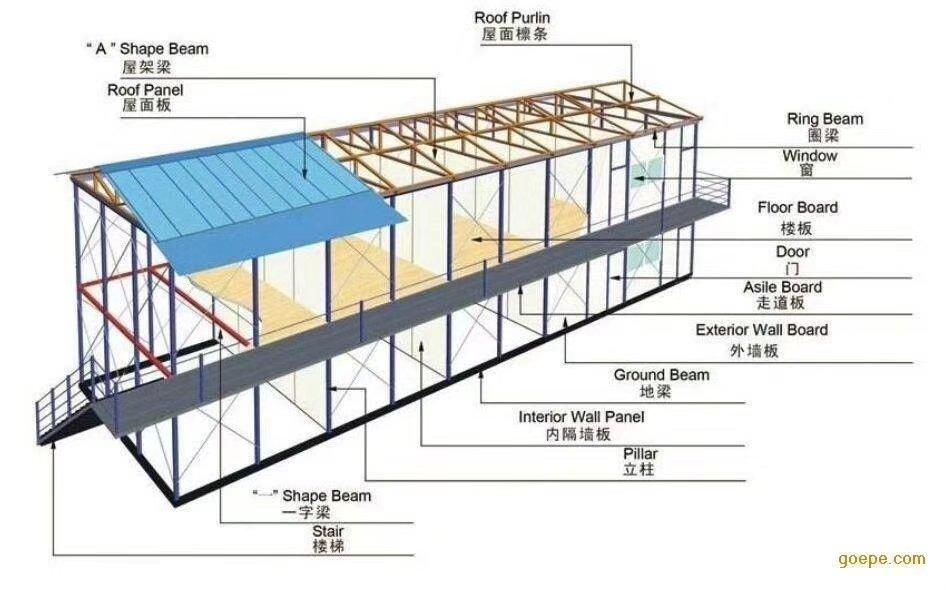 彩钢房设计