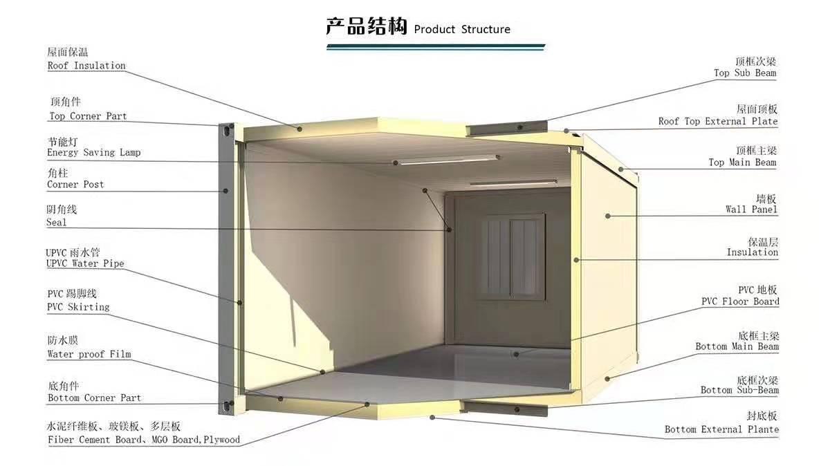 打包厢房设计