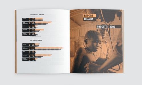 宣传册设计印刷包装