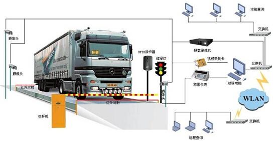 定量装车控制系统由龙岗网站建设公司制作出百度推广方案