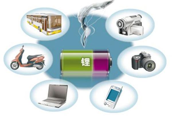 锂电池产业