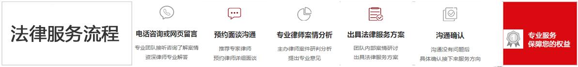 北京债务纠纷法律服务流程